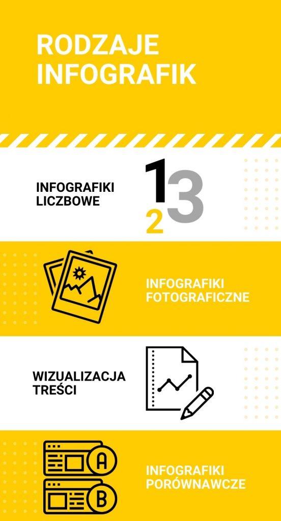 Infografika przyklad