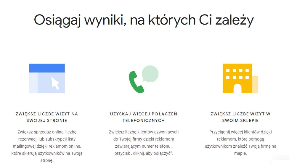 skuteczność Google Ads