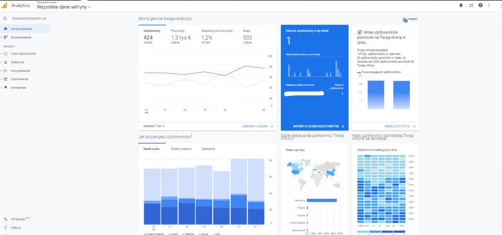 Googel Analitics